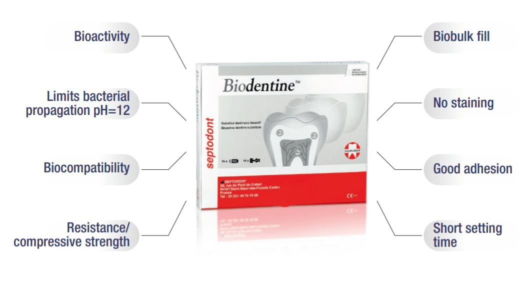 Why choose Biodentine with ART procedure